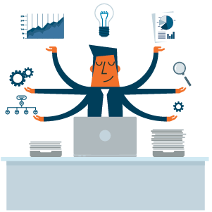 Genesys Auditing and Change Management is control